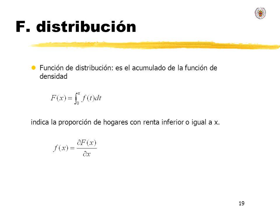 19 F. distribución lFunción de distribución: es el acumulado de la función de densidad indica la proporción de hogares con renta inferior o igual a x.