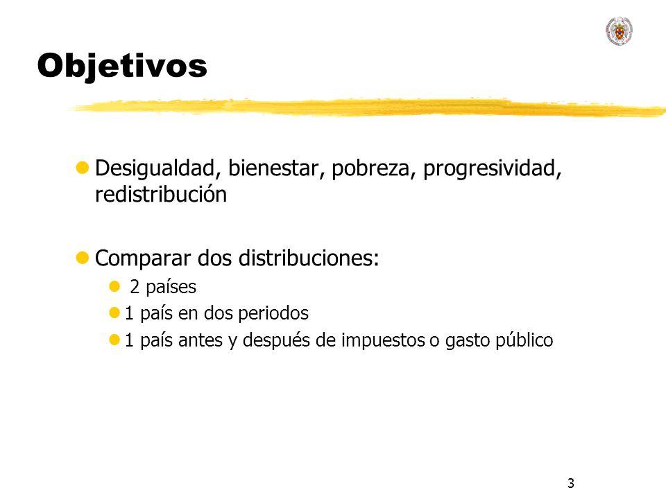 3 Objetivos lDesigualdad, bienestar, pobreza, progresividad, redistribución lComparar dos distribuciones: l 2 países l1 país en dos periodos l1 país antes y después de impuestos o gasto público