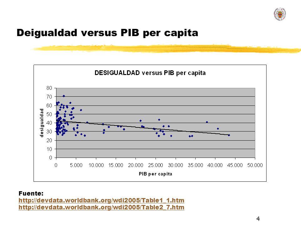 4 Deigualdad versus PIB per capita Fuente: http://devdata.worldbank.org/wdi2005/Table1_1.htm http://devdata.worldbank.org/wdi2005/Table2_7.htm http://devdata.worldbank.org/wdi2005/Table1_1.htm http://devdata.worldbank.org/wdi2005/Table2_7.htm