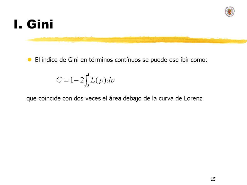 15 I. Gini lEl índice de Gini en términos contínuos se puede escribir como: que coincide con dos veces el área debajo de la curva de Lorenz