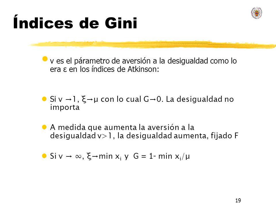 19 Índices de Gini v es el párametro de aversión a la desigualdad como lo era ε en los índices de Atkinson: Si v 1, ξμ con lo cual G0. La desigualdad