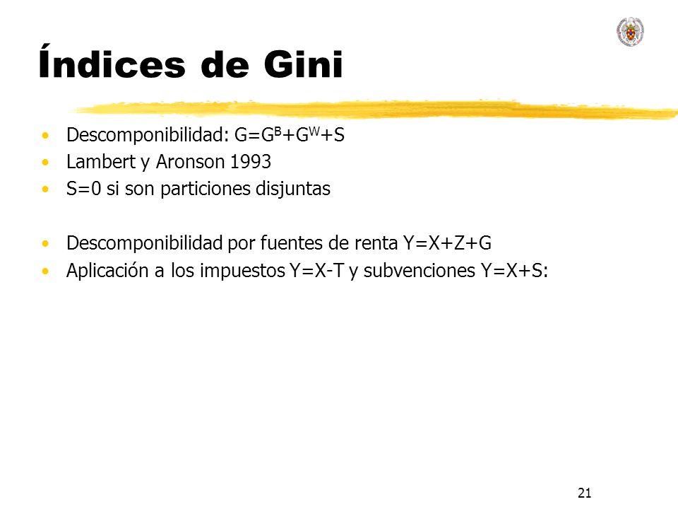 21 Índices de Gini Descomponibilidad: G=G B +G W +S Lambert y Aronson 1993 S=0 si son particiones disjuntas Descomponibilidad por fuentes de renta Y=X
