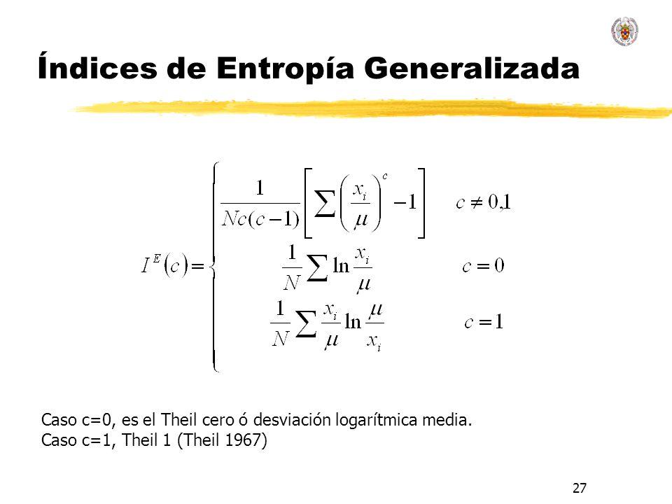 27 Índices de Entropía Generalizada Caso c=0, es el Theil cero ó desviación logarítmica media. Caso c=1, Theil 1 (Theil 1967)