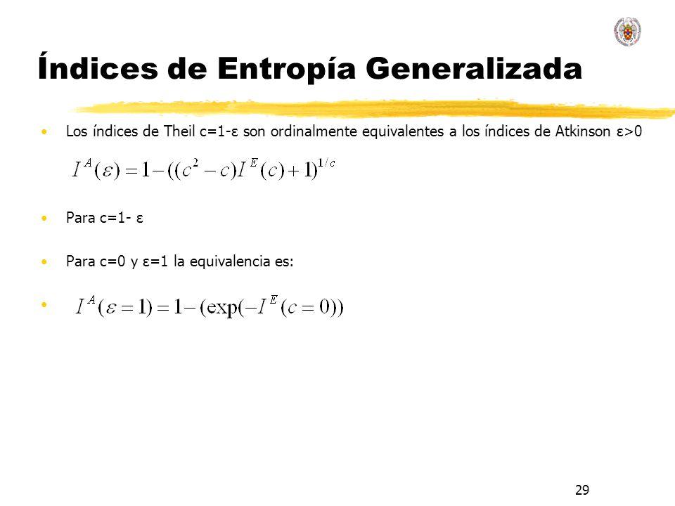 29 Índices de Entropía Generalizada Los índices de Theil c=1-ε son ordinalmente equivalentes a los índices de Atkinson ε>0 Para c=1- ε Para c=0 y ε=1