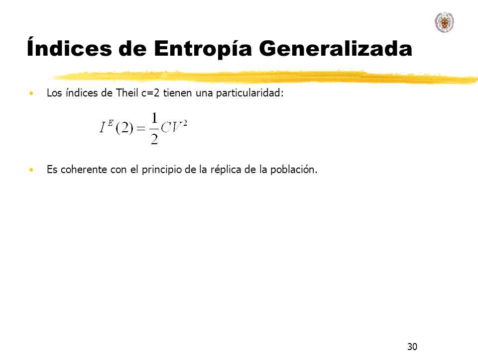 30 Índices de Entropía Generalizada Los índices de Theil c=2 tienen una particularidad: Es coherente con el principio de la réplica de la población.