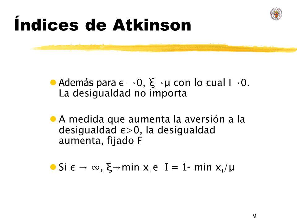 9 Índices de Atkinson Además para ε 0, ξμ con lo cual I0. La desigualdad no importa lA medida que aumenta la aversión a la desigualdad ε>0, la desigua