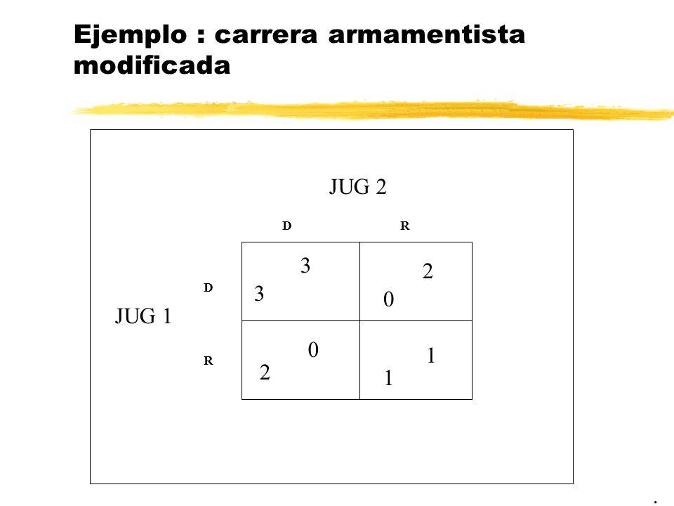 Ejemplo : carrera armamentista modificada. JUG 2 JUG 1 3 DR D R 1 0 2 3 2 0 1