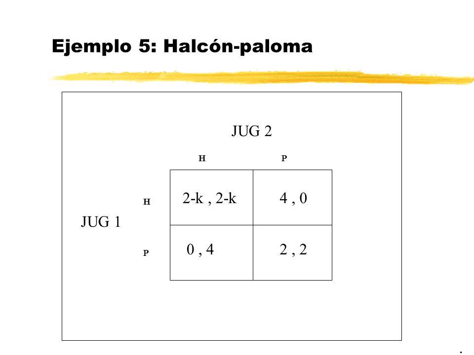 Ejemplo 5: Halcón-paloma. JUG 2 JUG 1 2-k, 2-k HP H P 2, 2 4, 0 0, 4