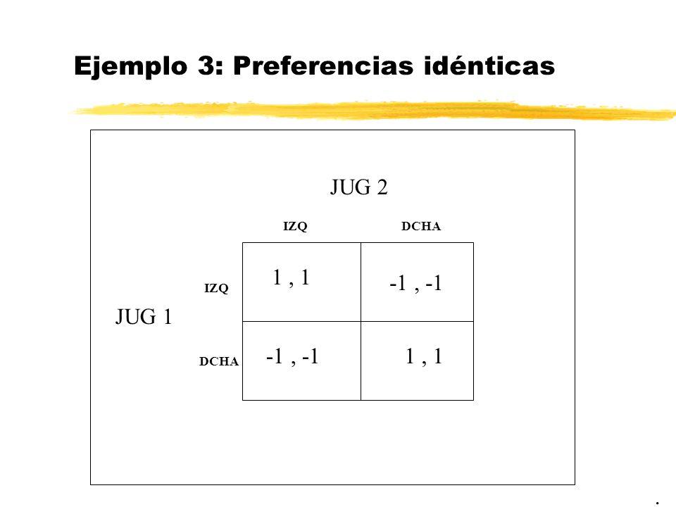 Ejemplo 3: Preferencias idénticas. JUG 2 JUG 1 1, 1 IZQDCHA IZQ DCHA 1, 1 -1, -1