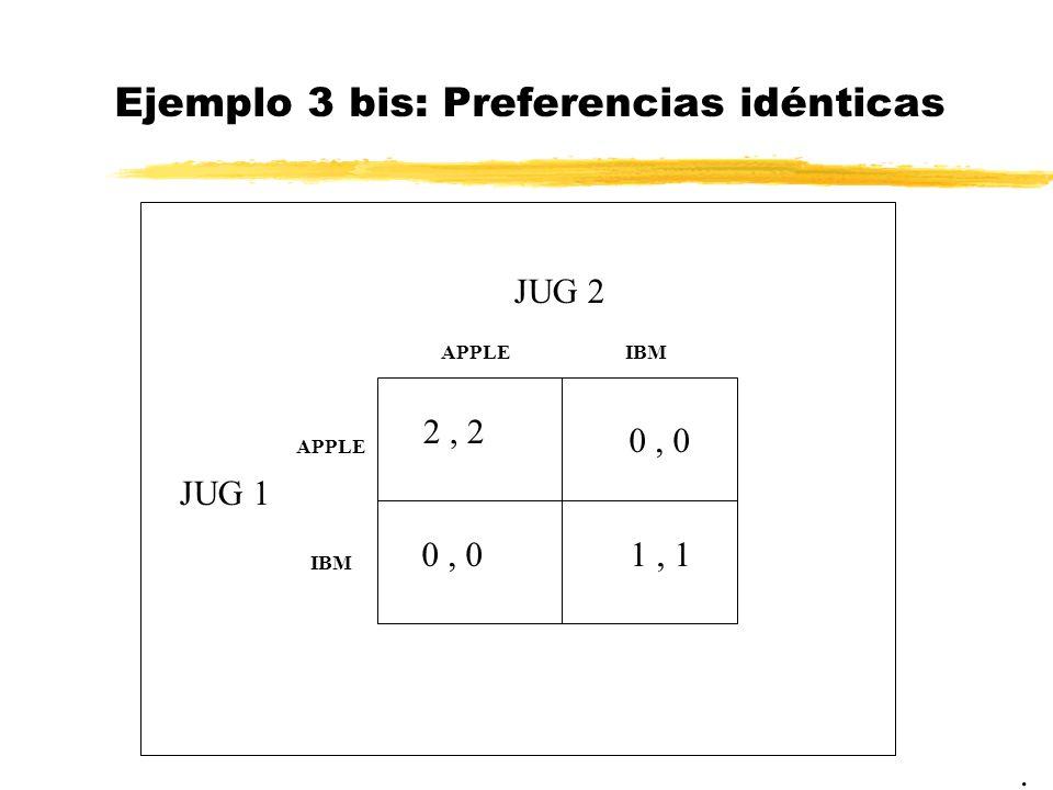 Ejemplo 3 bis: Preferencias idénticas. JUG 2 JUG 1 2, 2 APPLEIBM APPLE IBM 1, 1 0, 0