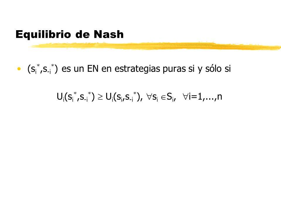 Equilibrio de Nash (s i *,s -i * ) es un EN en estrategias puras si y sólo si U i (s i *,s -i * ) U i (s i,s -i * ), s i S i, i=1,...,n