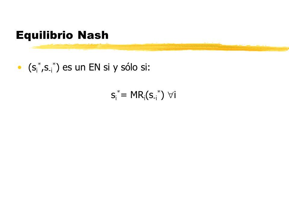 Equilibrio Nash (s i *,s -i * ) es un EN si y sólo si: s i * = MR i (s -i * ) i
