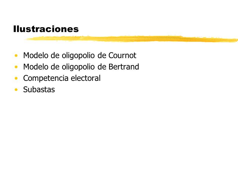 Ilustraciones Modelo de oligopolio de Cournot Modelo de oligopolio de Bertrand Competencia electoral Subastas