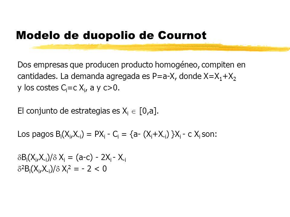 Modelo de duopolio de Cournot Dos empresas que producen producto homogéneo, compiten en cantidades. La demanda agregada es P=a-X, donde X=X 1 +X 2 y l
