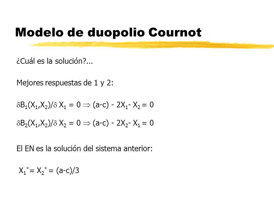 Modelo de duopolio Cournot ¿Cuál es la solución?... Mejores respuestas de 1 y 2: B 1 (X 1,X 2 )/ X 1 = 0 (a-c) - 2X 1 - X 2 = 0 B 2 (X 1,X 2 )/ X 2 =