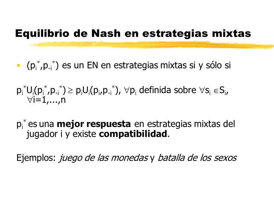 Equilibrio de Nash en estrategias mixtas (p i *,p -i * ) es un EN en estrategias mixtas si y sólo si p i * U i (p i *,p -i * ) p i U i (p i,p -i * ),