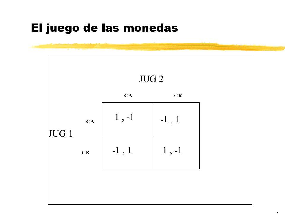 El juego de las monedas. JUG 2 JUG 1 1, -1 CACR CA CR 1, -1 -1, 1