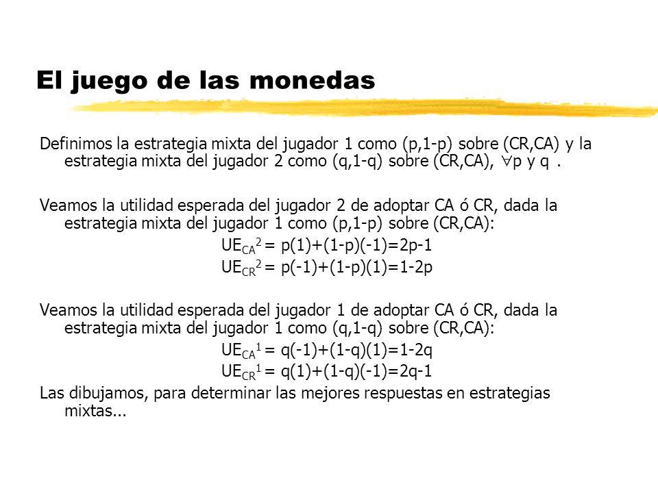 El juego de las monedas Definimos la estrategia mixta del jugador 1 como (p,1-p) sobre (CR,CA) y la estrategia mixta del jugador 2 como (q,1-q) sobre