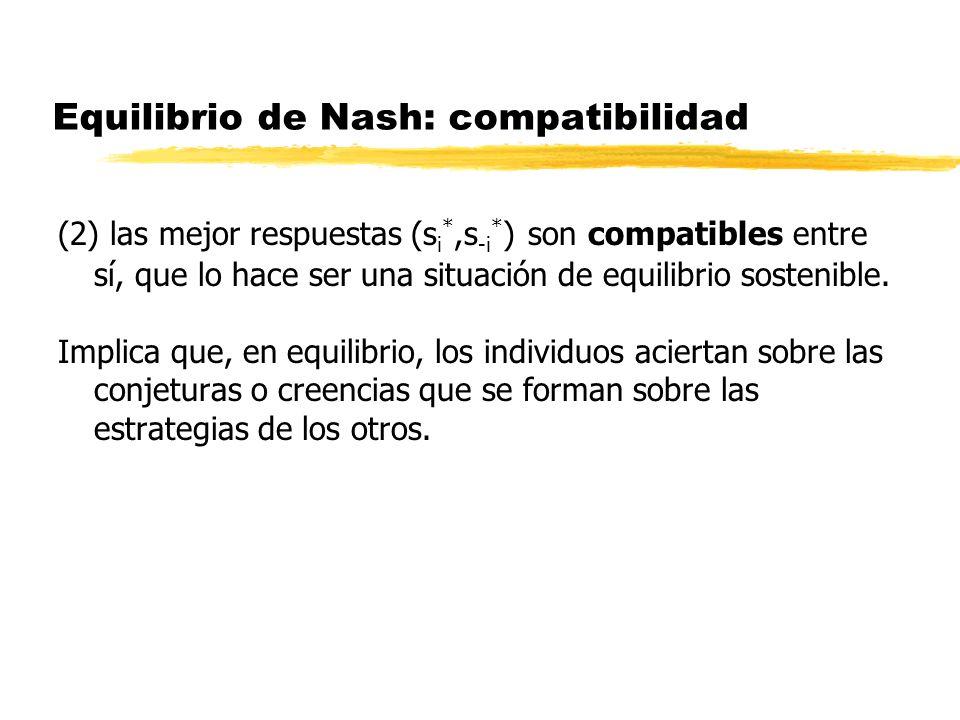 Equilibrio de Nash: compatibilidad (2) las mejor respuestas (s i *,s -i * ) son compatibles entre sí, que lo hace ser una situación de equilibrio sost