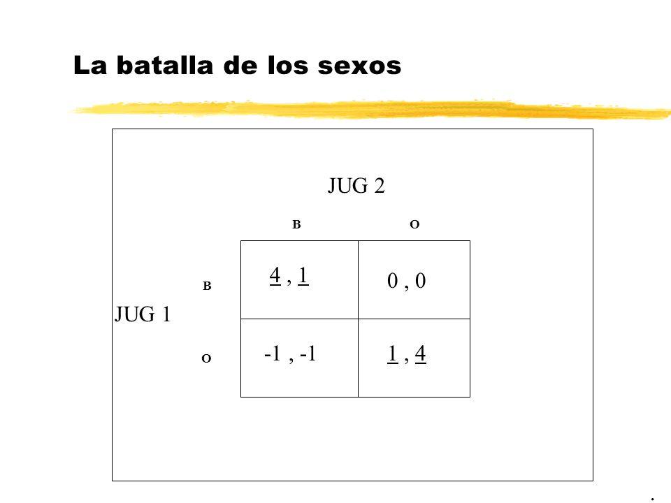 La batalla de los sexos. JUG 2 JUG 1 4, 1 BO B O 1, 4 0, 0 -1, -1