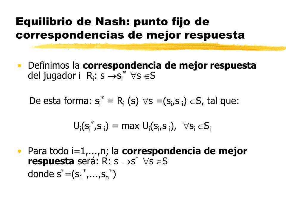 Equilibrio de Nash: punto fijo de correspondencias de mejor respuesta Definimos la correspondencia de mejor respuesta del jugador i R i : s s i * s S