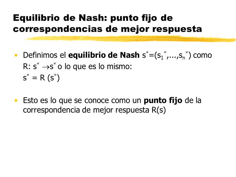 Equilibrio de Nash: punto fijo de correspondencias de mejor respuesta Definimos el equilibrio de Nash s * =(s 1 *,...,s n * ) como R: s * s * o lo que