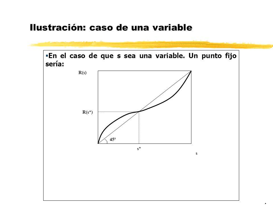 Ilustración: caso de una variable En el caso de que s sea una variable. Un punto fijo sería:. R(s) s R(s*) s* 45º