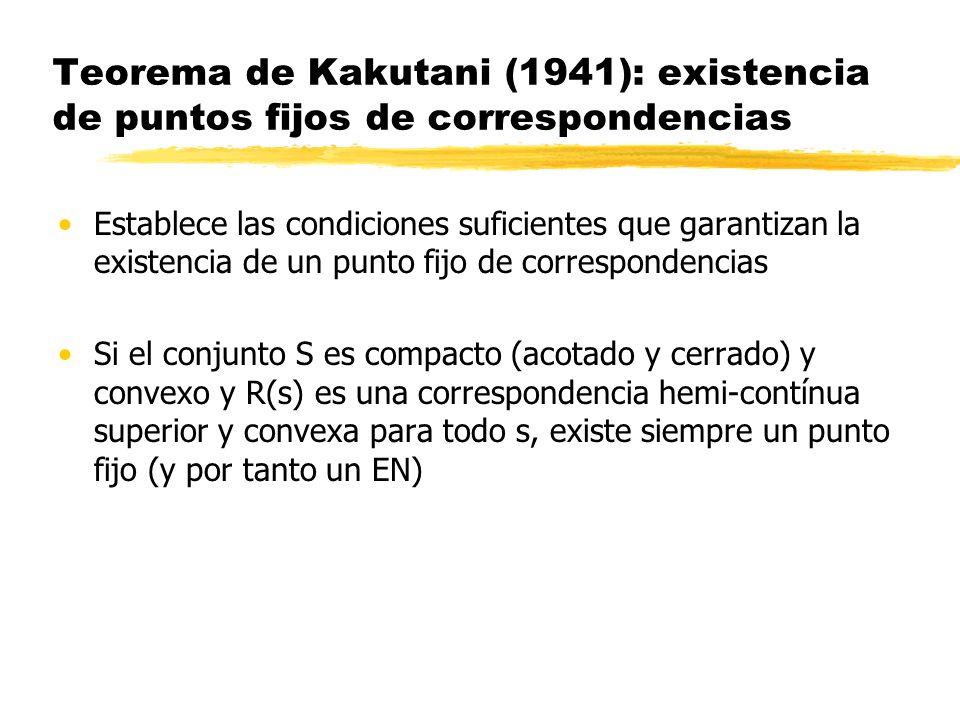 Teorema de Kakutani (1941): existencia de puntos fijos de correspondencias Establece las condiciones suficientes que garantizan la existencia de un pu