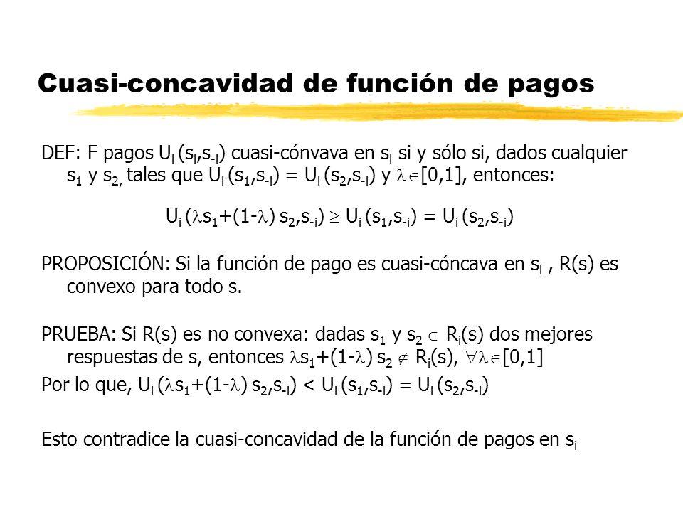 Cuasi-concavidad de función de pagos DEF: F pagos U i (s i,s -i ) cuasi-cónvava en s i si y sólo si, dados cualquier s 1 y s 2, tales que U i (s 1,s -