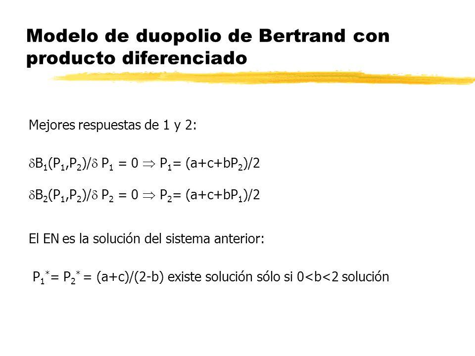 Modelo de duopolio de Bertrand con producto diferenciado Mejores respuestas de 1 y 2: B 1 (P 1,P 2 )/ P 1 = 0 P 1 = (a+c+bP 2 )/2 B 2 (P 1,P 2 )/ P 2