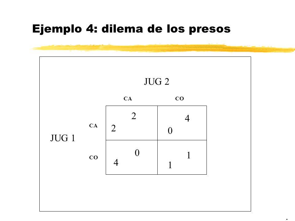 Ejemplo 4: dilema de los presos. JUG 2 JUG 1 2 CACO CA CO 1 0 4 2 4 0 1