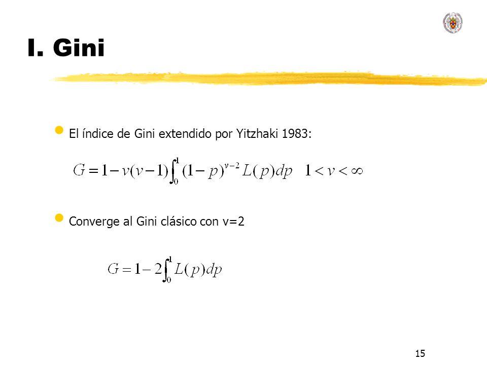 15 I. Gini El índice de Gini extendido por Yitzhaki 1983: Converge al Gini clásico con v=2