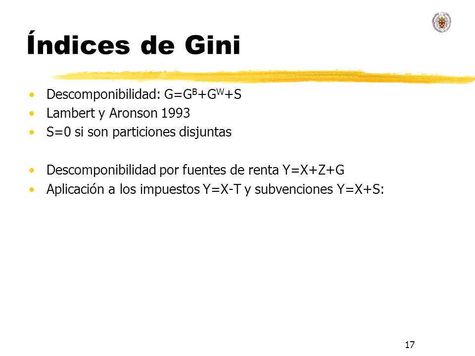 17 Índices de Gini Descomponibilidad: G=G B +G W +S Lambert y Aronson 1993 S=0 si son particiones disjuntas Descomponibilidad por fuentes de renta Y=X+Z+G Aplicación a los impuestos Y=X-T y subvenciones Y=X+S: