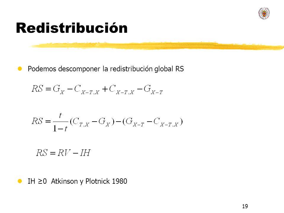 19 Redistribución lPodemos descomponer la redistribución global RS lIH 0 Atkinson y Plotnick 1980