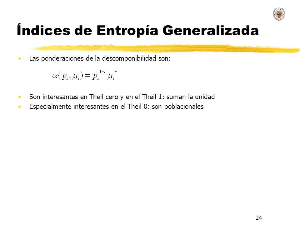 24 Índices de Entropía Generalizada Las ponderaciones de la descomponibilidad son: Son interesantes en Theil cero y en el Theil 1: suman la unidad Especialmente interesantes en el Theil 0: son poblacionales