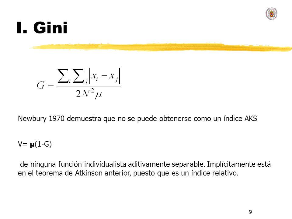 9 I. Gini Newbury 1970 demuestra que no se puede obtenerse como un índice AKS V= μ (1-G) de ninguna función individualista aditivamente separable. Imp