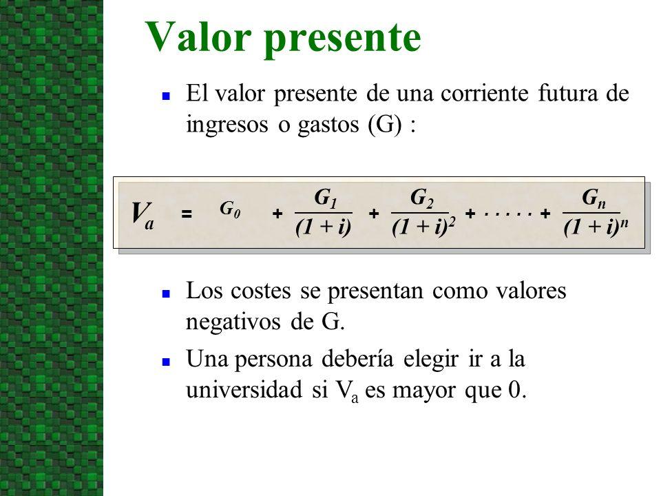 Valor presente VaVa = G0G0 + G1G1 (1 + i) + GnGn (1 + i) n G2G2 (1 + i) 2 + +..... Los costes se presentan como valores negativos de G. Una persona de