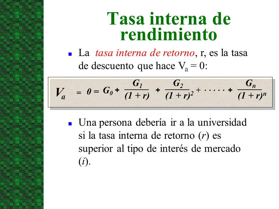 Tasa interna de rendimiento VaVa = 0 = G0G0 + G1G1 (1 + r) + GnGn (1 + r) n G2G2 (1 + r) 2 + +..... Una persona debería ir a la universidad si la tasa