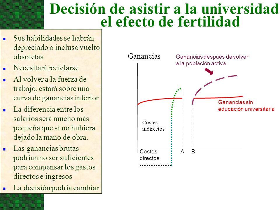 Ganancias Costes A B directos Costes indirectos Ganancias sin educación universitaria Ganancias después de volver a la población activa Sus habilidade