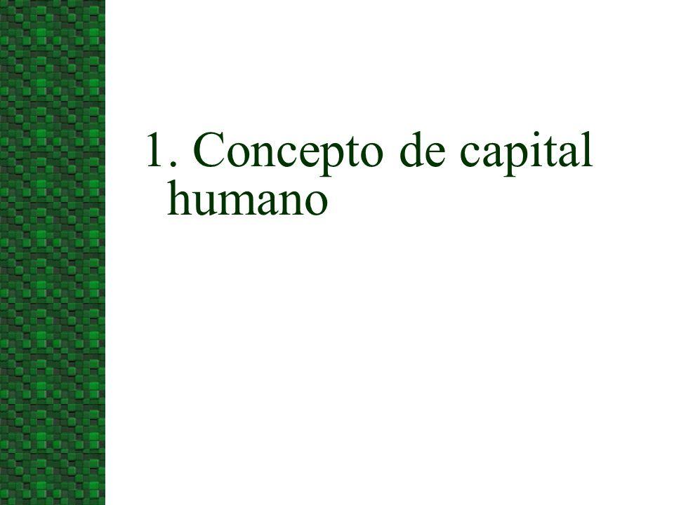 3. La inversión en capital humano y las ganancias