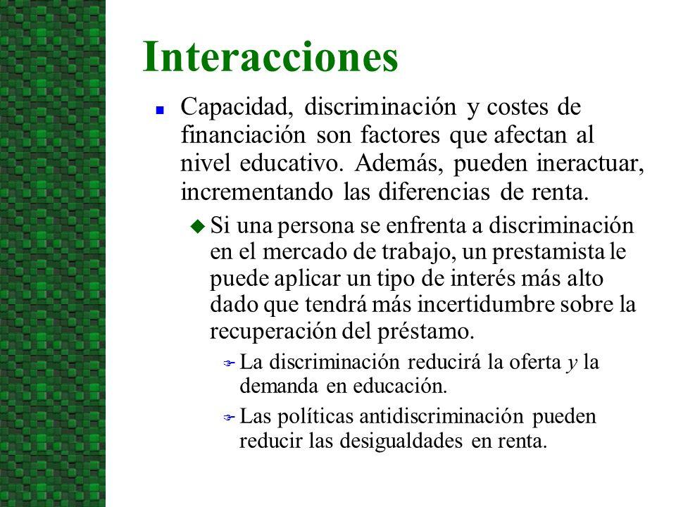 Capacidad, discriminación y costes de financiación son factores que afectan al nivel educativo. Además, pueden ineractuar, incrementando las diferenci