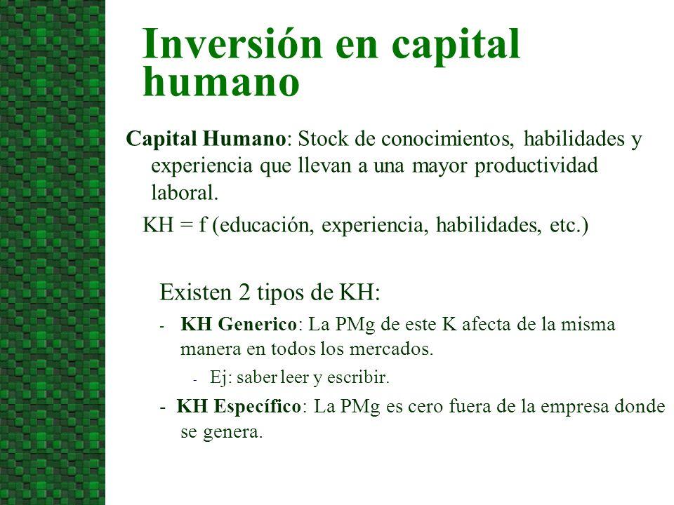 Capital Humano: Stock de conocimientos, habilidades y experiencia que llevan a una mayor productividad laboral. KH = f (educación, experiencia, habili