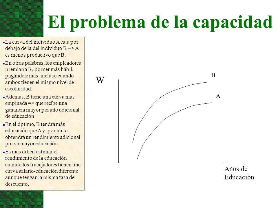 Años de Educación A B W El problema de la capacidad La curva del individuo A está por debajo de la del individuo B => A es menos productivo que B. En
