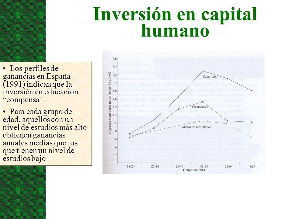 Los perfiles de ganancias en España (1991) indican que la inversión en educación compensa. Para cada grupo de edad, aquellos con un nivel de estudios