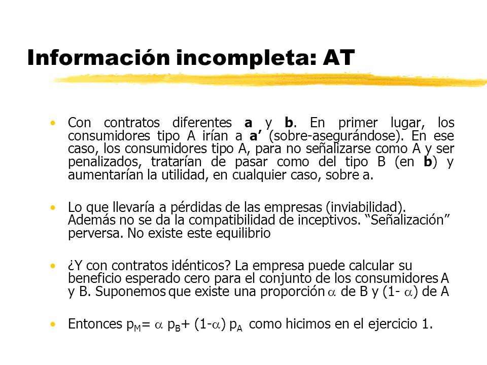 Información incompleta: AT Con contratos diferentes a y b. En primer lugar, los consumidores tipo A irían a a (sobre-asegurándose). En ese caso, los c