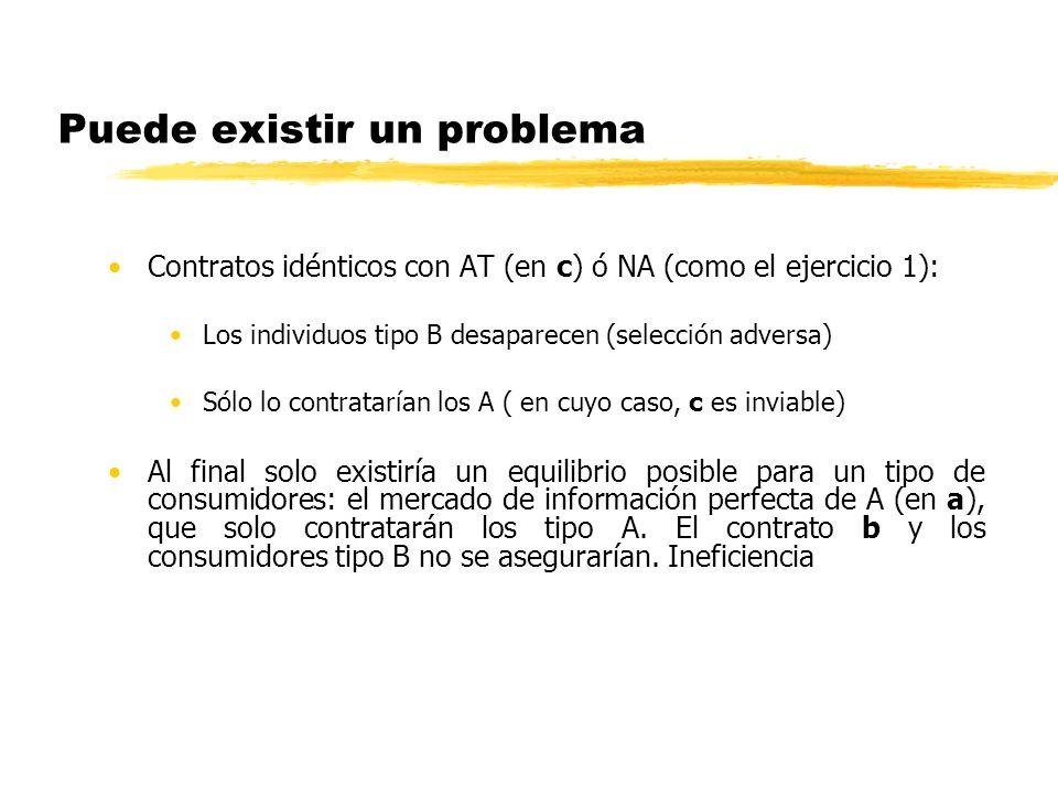 Puede existir un problema Contratos idénticos con AT (en c) ó NA (como el ejercicio 1): Los individuos tipo B desaparecen (selección adversa) Sólo lo