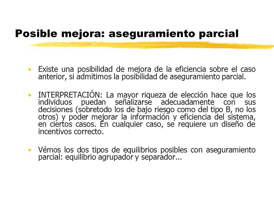 Posible mejora: aseguramiento parcial Existe una posibilidad de mejora de la eficiencia sobre el caso anterior, si admitimos la posibilidad de asegura