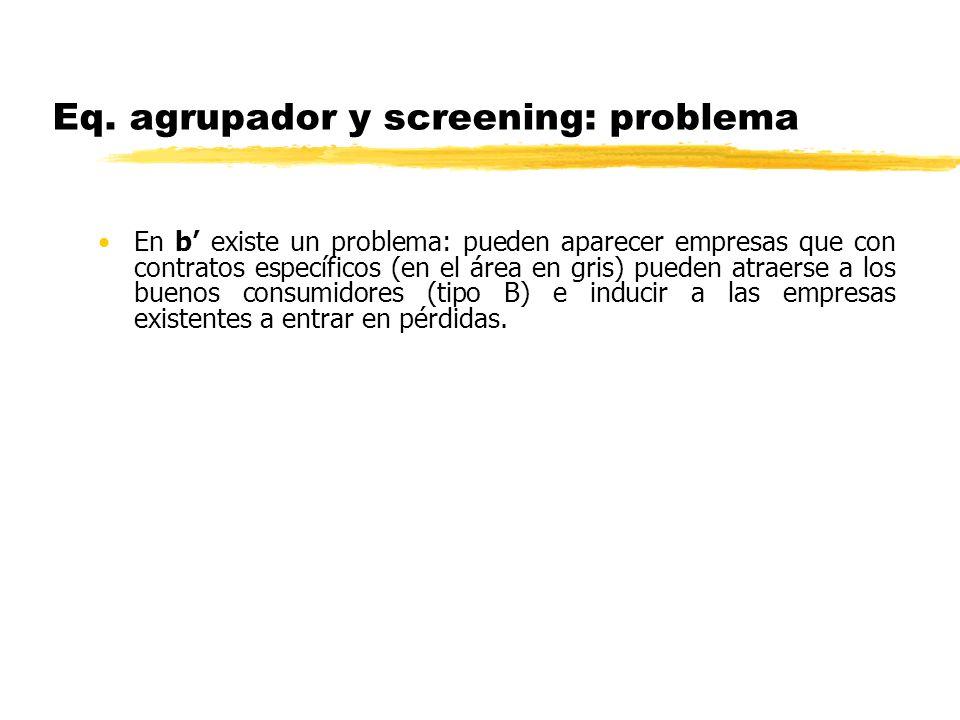 Eq. agrupador y screening: problema En b existe un problema: pueden aparecer empresas que con contratos específicos (en el área en gris) pueden atraer