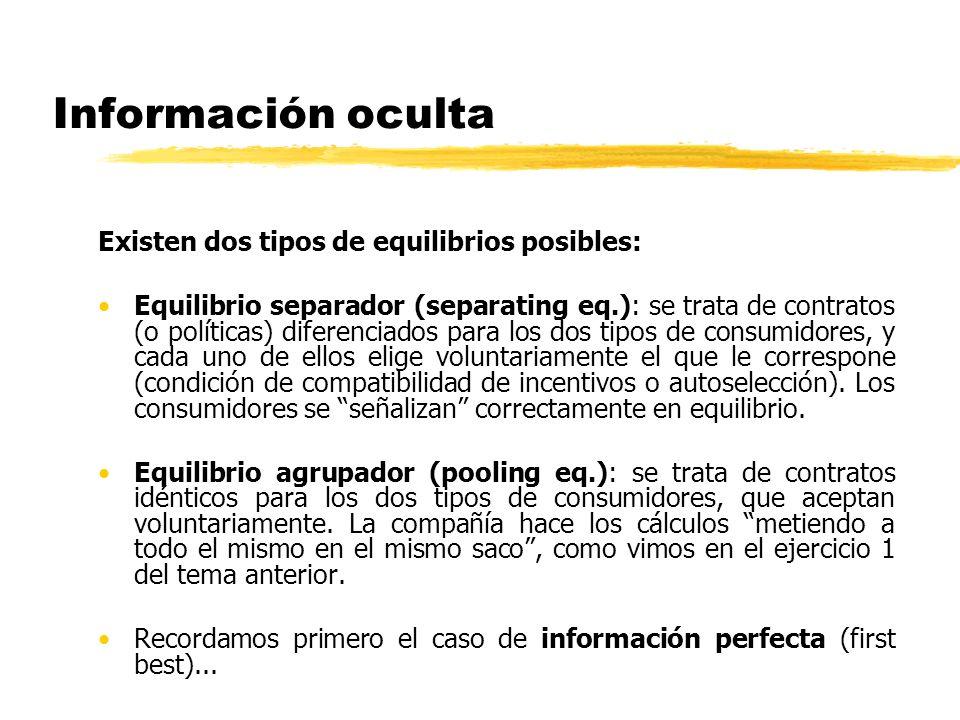 Información oculta Existen dos tipos de equilibrios posibles: Equilibrio separador (separating eq.): se trata de contratos (o políticas) diferenciados