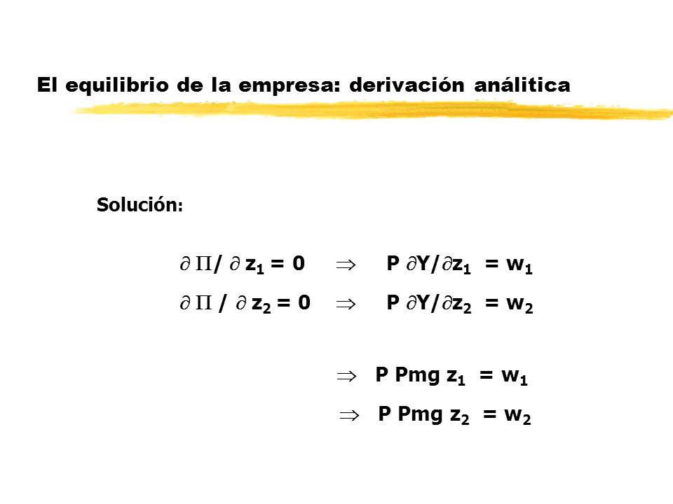 El equilibrio de la empresa: derivación análitica Solución : / z 1 = 0 P Y/ z 1 = w 1 / z 2 = 0 P Y/ z 2 = w 2 P Pmg z 1 = w 1 P Pmg z 2 = w 2
